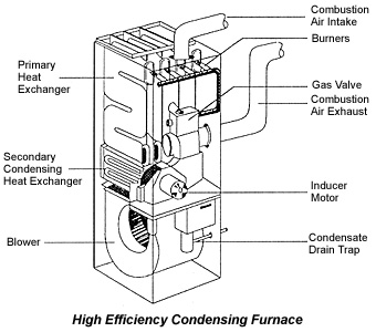4shp13le armstrong heat pump service manual