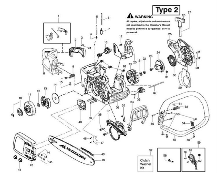 manual oil pump for chainsaw