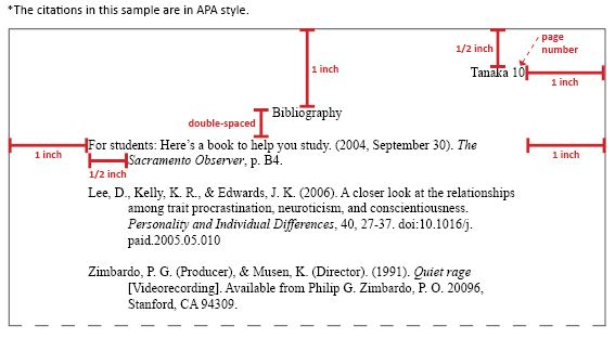 how do i manually cite apa format for pictures