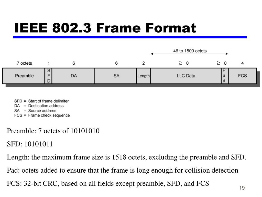 how to reference a lab manual ieee